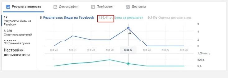 Лид для бизнес школы за 430 рублей., изображение №9