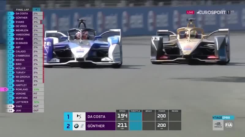 2019-2020 - Формула-Э, 3 эт., Сантьяго - победа Гюнтера на последнем круге (Евроспорт)