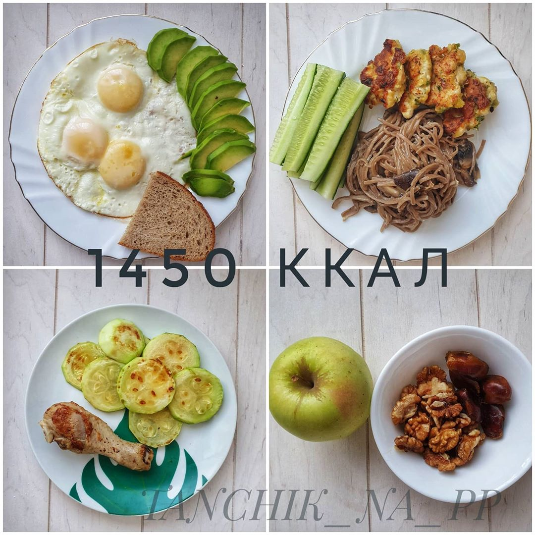 План питания на неделю для похудения
