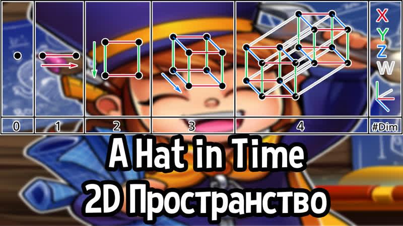 Как сделать 2D пространство в A Hat in Time Modding Tools
