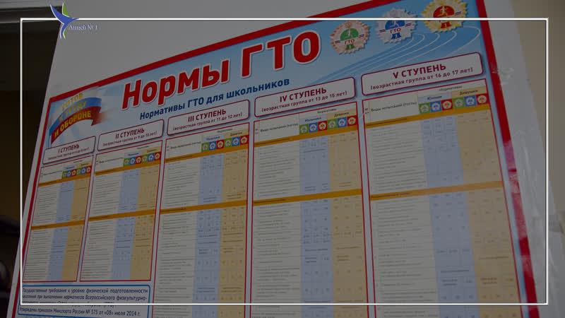 Сдача норм ГТО в лицее № 1 г Волжского 2 марта 2021 г