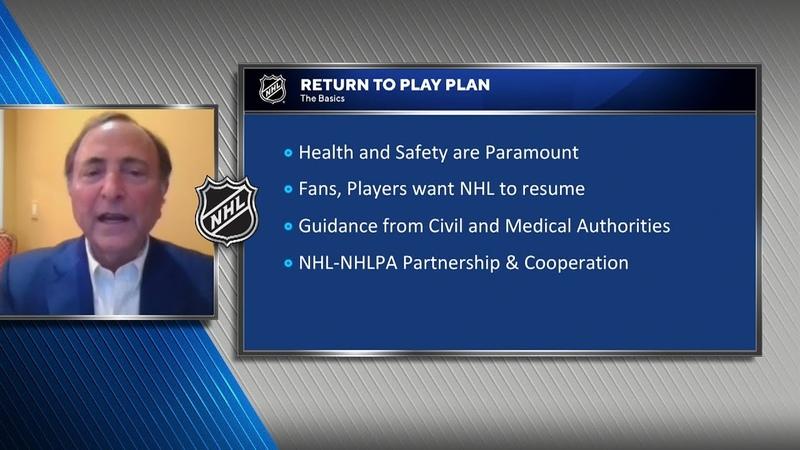 Return to Play Plan for 2019-20 NHL Season