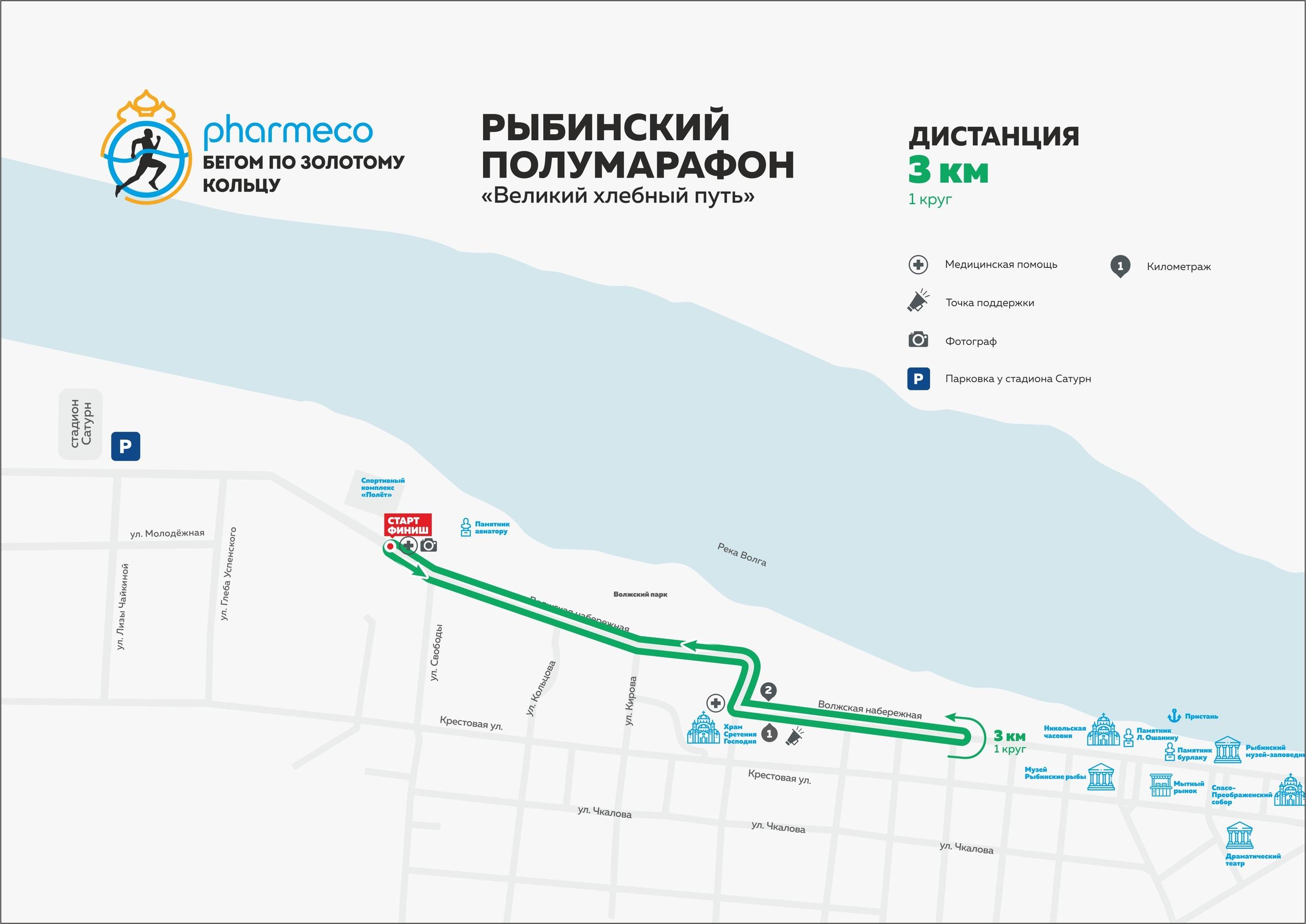 Дистанция 3 км - Рыбинский полумарафон 2020
