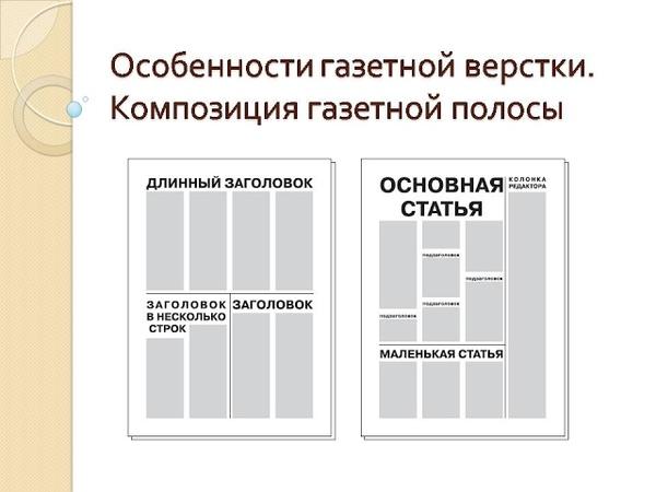 Композиция газетной полосы