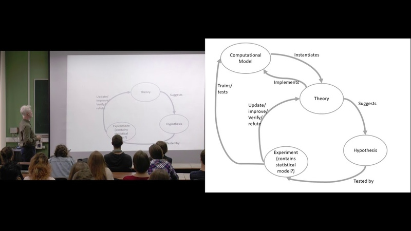 [Коллоквиум]: Computational cognitive neuroscience: A brief primer
