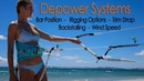 Kitesurf Depower Systems Bar Trim Strap Rigging Options Backstalling Wind Conditions etc
