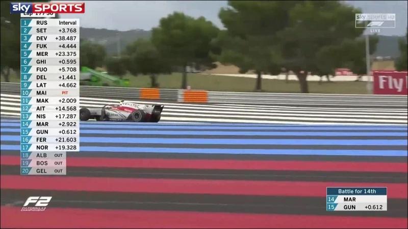 GP2 2018. Round 5. France. Race 1