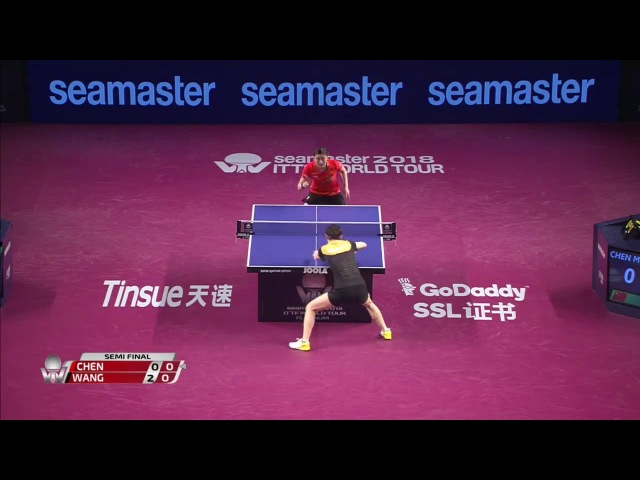 2018 Qatar Open Highlights I Chen Meng vs Wang Manyu (1/4)