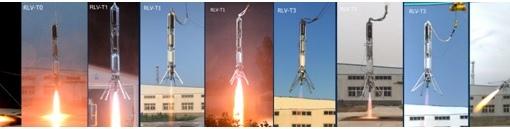 LinkSpace китайская частная космическая фирма отрабатывает технологию возвращаемой первой ступени.