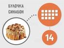 Немного о том, сколько сахара содержится в продуктах на 100 грамм.