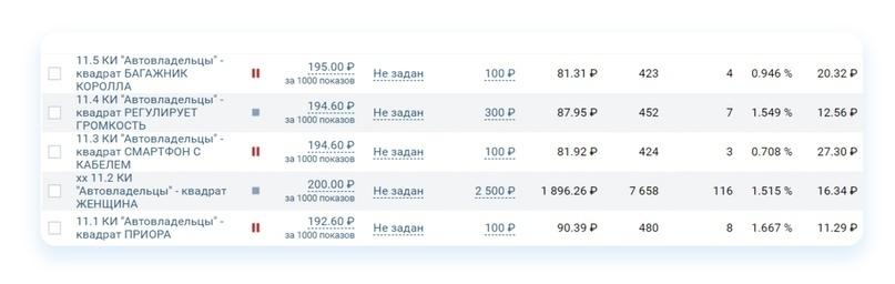 Кейс: Как продвигать автосервис ВКонтакте. Пошаговый алгоритм, изображение №51