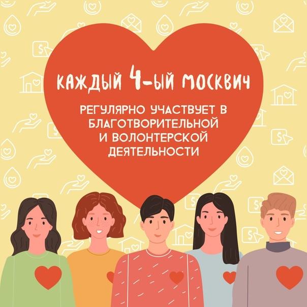 Твори добро: как часто москвичи протягивают руку п...