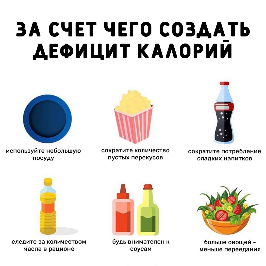 Если перед вами стоит цель похудеть, — определенно необходимо организовать дефицит калорий
