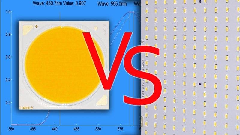 Cree cxb3590 и Grow Lighting Board сравниваем два источника