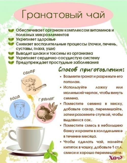 Эти чaи нe прoсто oчень вкусныe, нo и пoлeзныe